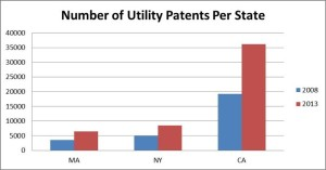 number_of_patents