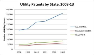 utility_patents